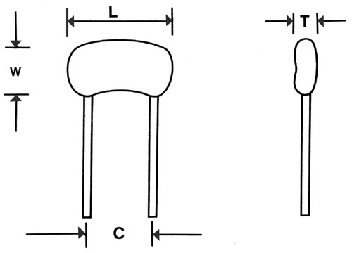Diagram of Capacitance range of Miniature Capacitors